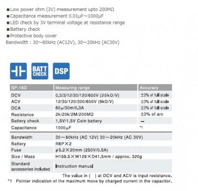 Analog Multimeter (1)