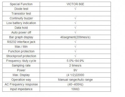 multimeter VC86E (6)